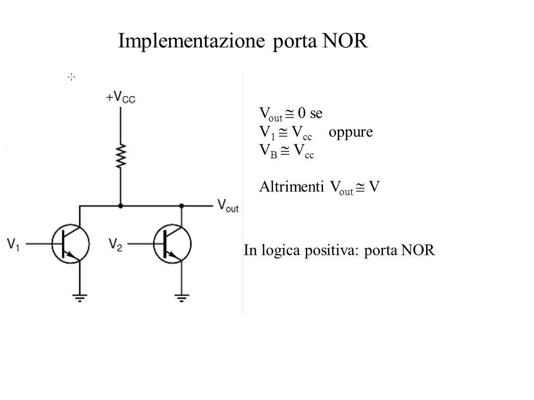 Implementazione porta NOR