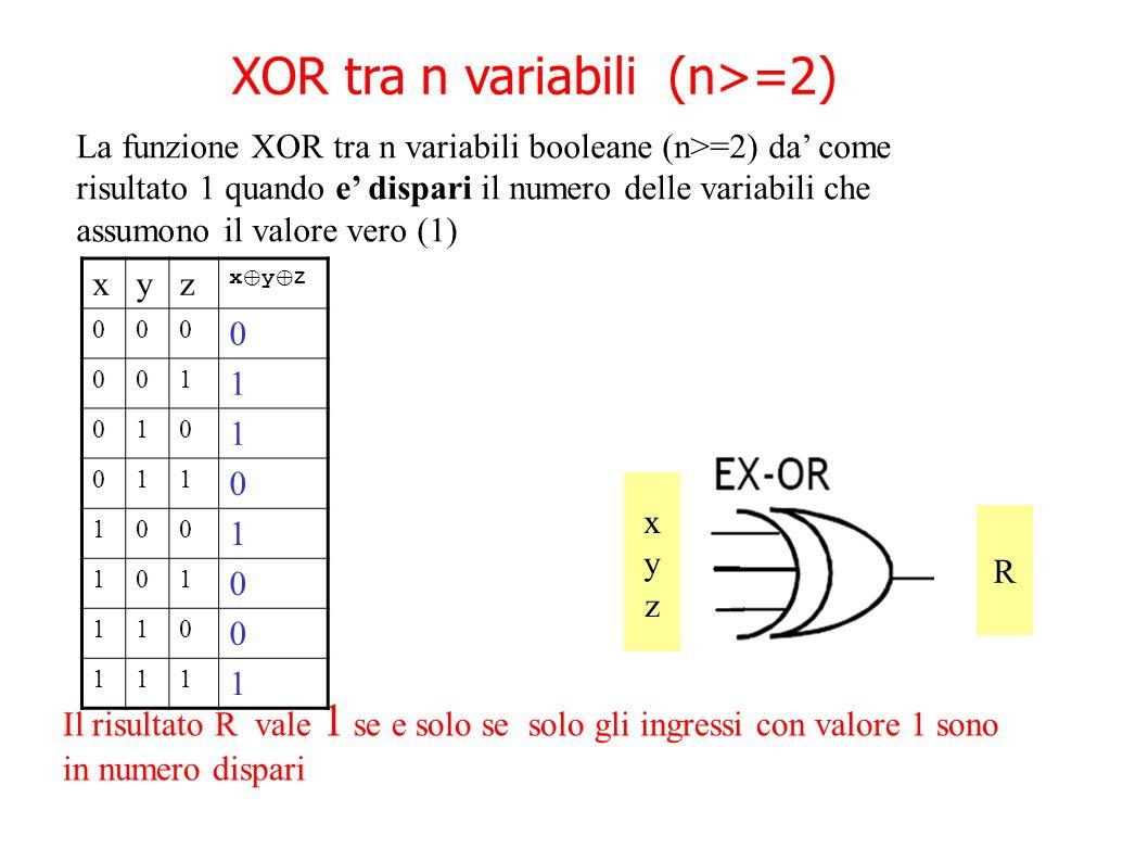 XOR tra n variabili (n>=2)