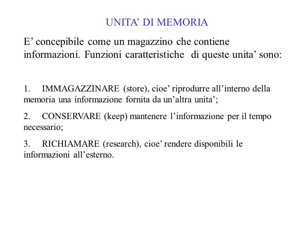 UNITA' DI MEMORIA E' concepibile come un magazzino che contiene informazioni. Funzioni caratteristiche di queste unita' sono:
