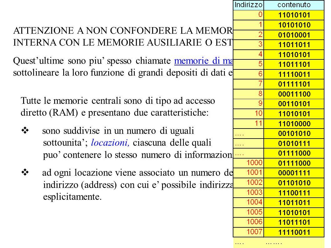 ATTENZIONE A NON CONFONDERE LA MEMORIA CENTRALE o INTERNA CON LE MEMORIE AUSILIARIE O ESTERNE.