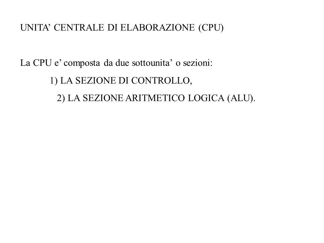 UNITA' CENTRALE DI ELABORAZIONE (CPU)