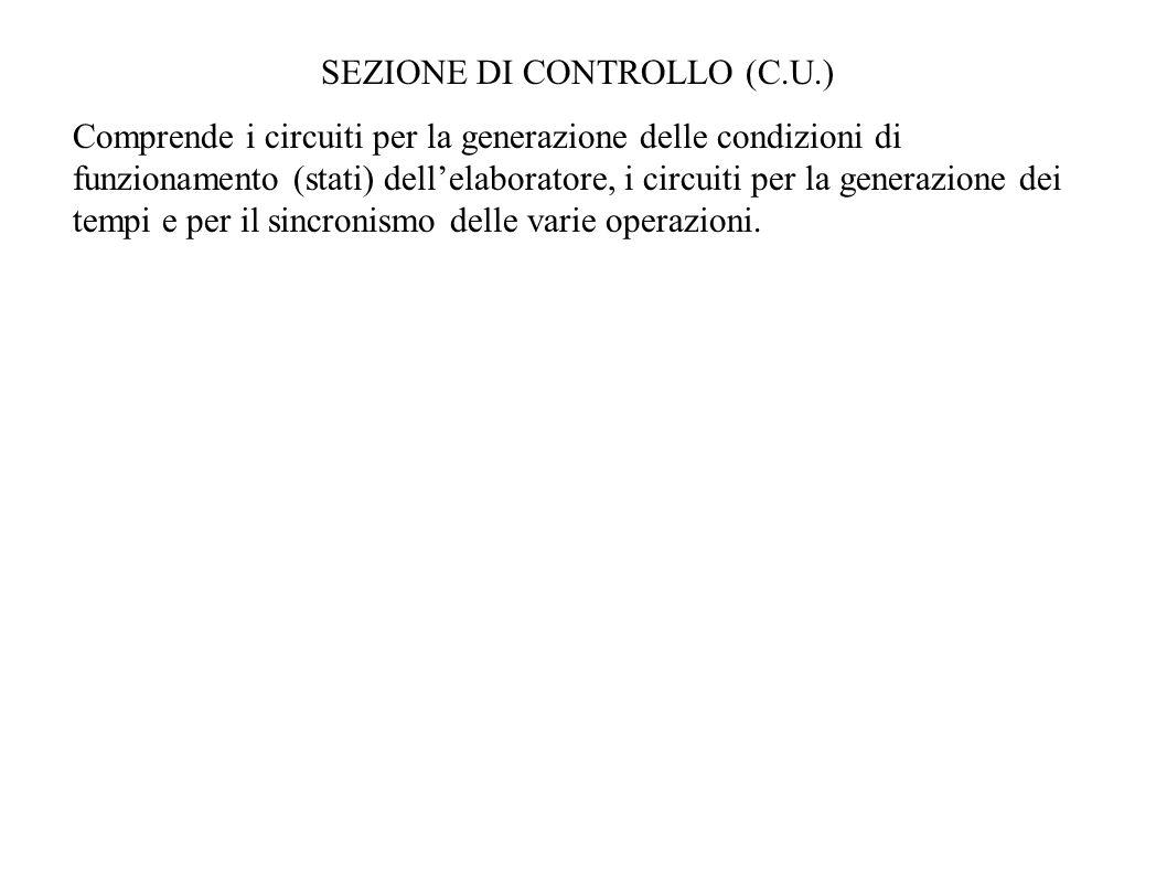 SEZIONE DI CONTROLLO (C.U.)
