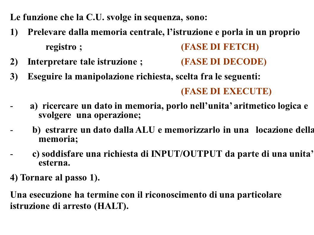 Le funzione che la C.U. svolge in sequenza, sono:
