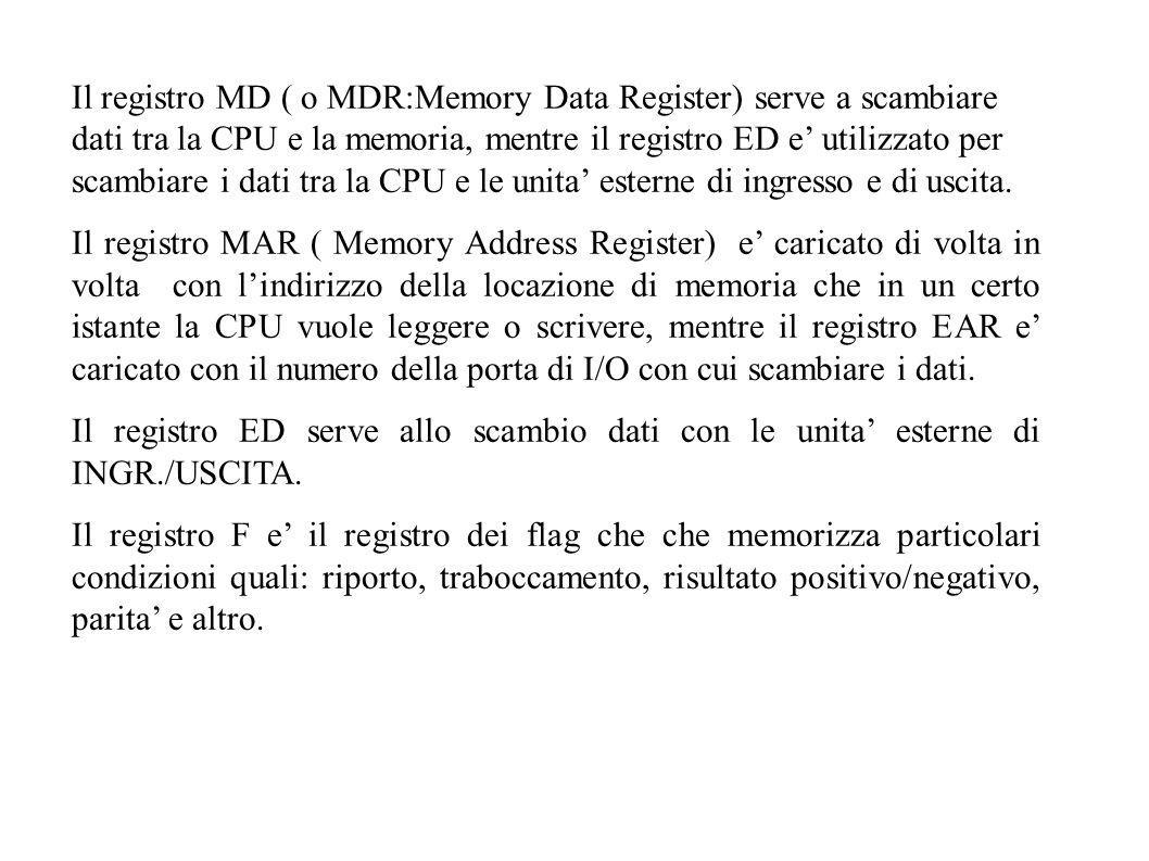 Il registro MD ( o MDR:Memory Data Register) serve a scambiare dati tra la CPU e la memoria, mentre il registro ED e' utilizzato per scambiare i dati tra la CPU e le unita' esterne di ingresso e di uscita.
