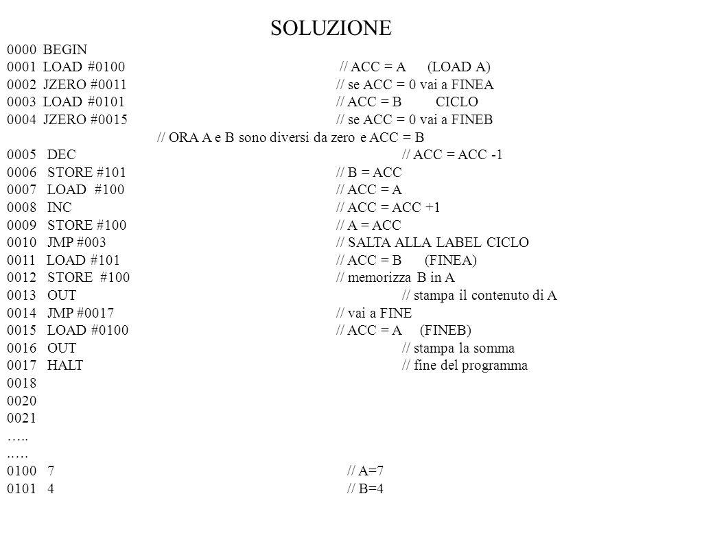 SOLUZIONE 0000 BEGIN. 0001 LOAD #0100 // ACC = A (LOAD A)