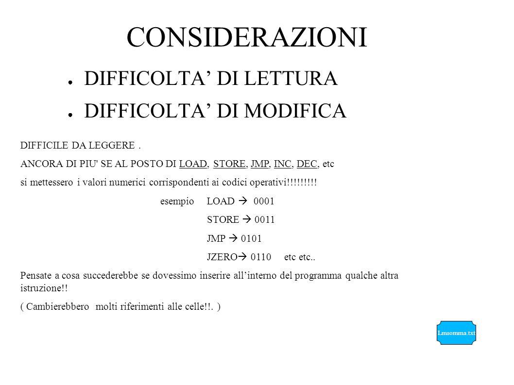 CONSIDERAZIONI DIFFICOLTA' DI LETTURA DIFFICOLTA' DI MODIFICA
