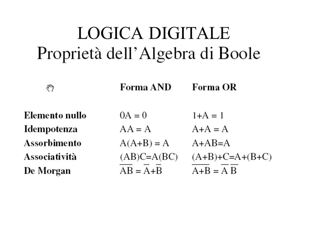 LOGICA DIGITALE