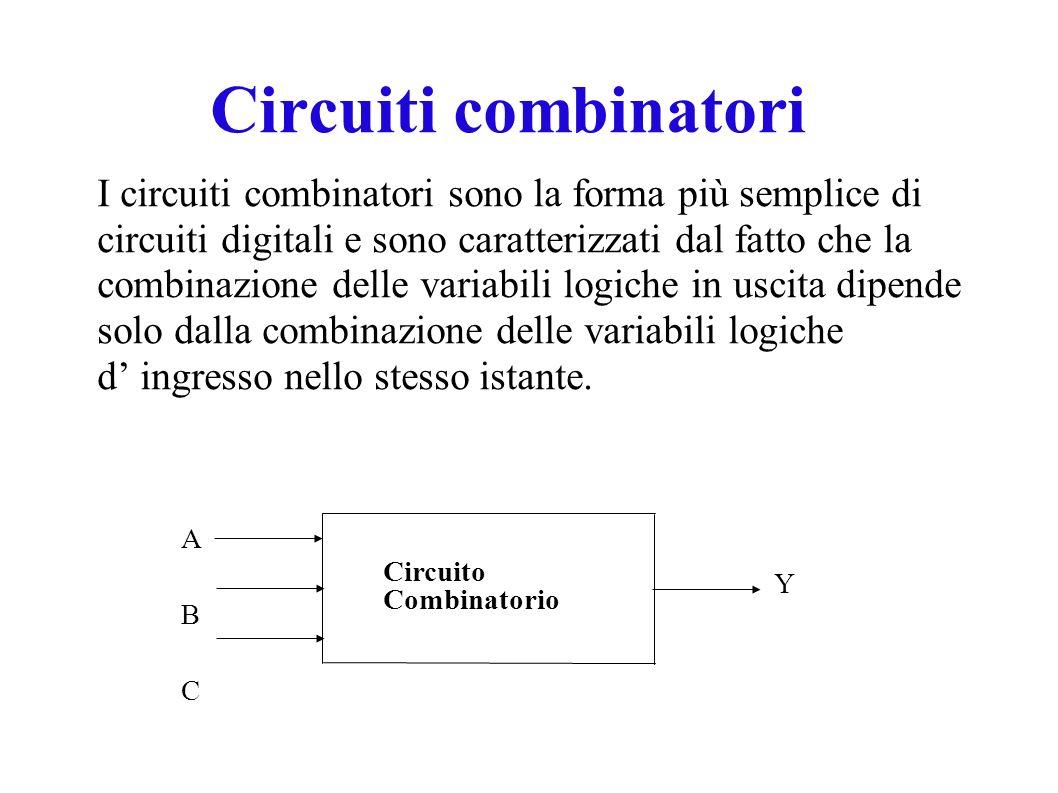 Circuiti combinatori