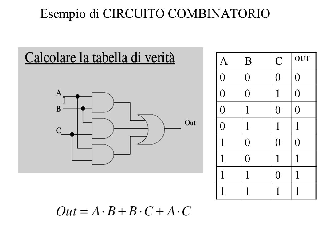 Esempio di CIRCUITO COMBINATORIO