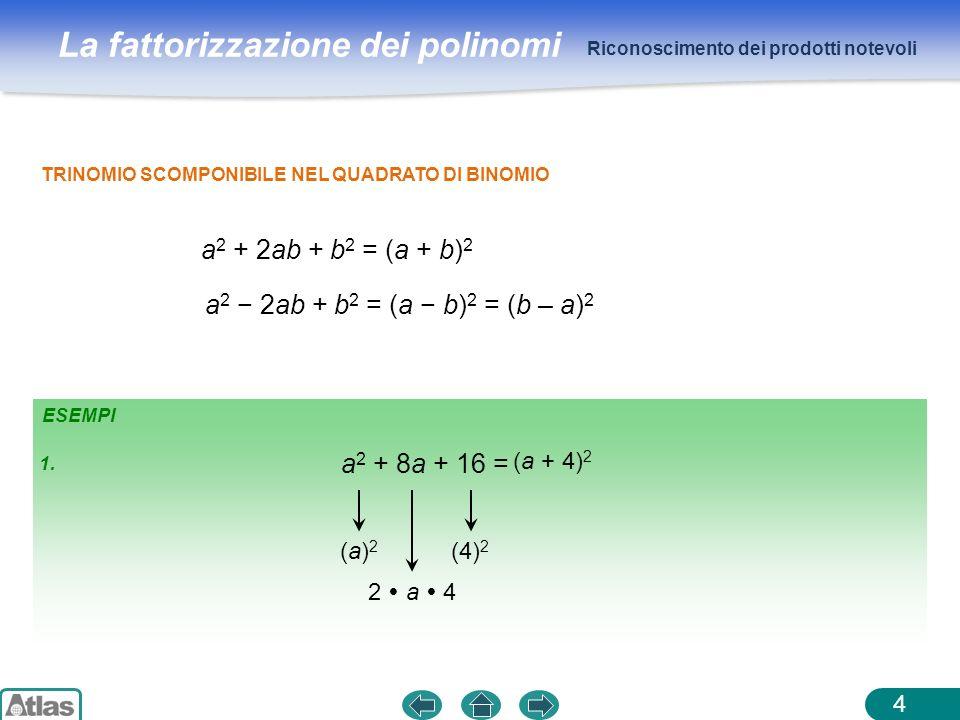 a2 + 2ab + b2 = (a + b)2 a2 − 2ab + b2 = (a − b)2 = (b – a)2