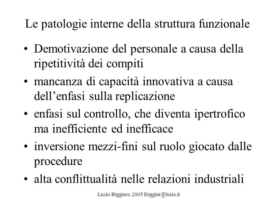 Le patologie interne della struttura funzionale