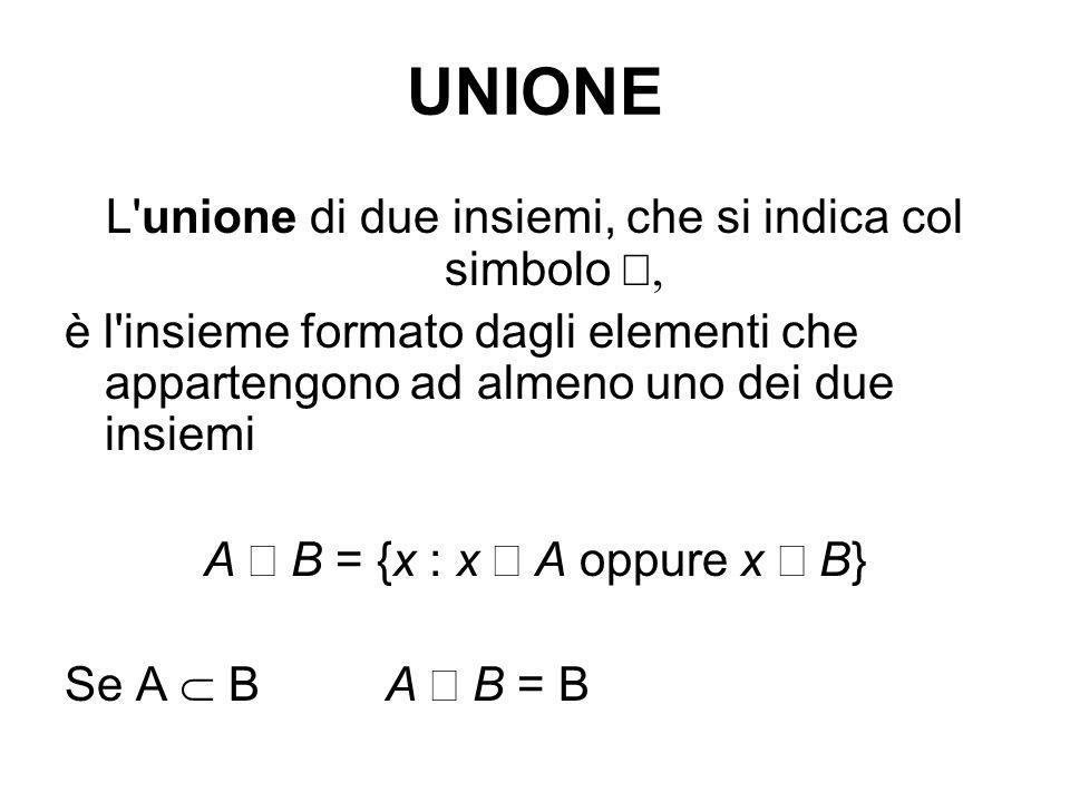 UNIONE L unione di due insiemi, che si indica col simbolo È,