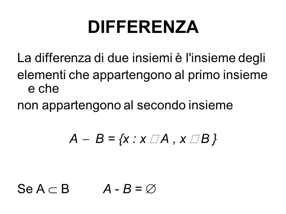 DIFFERENZA La differenza di due insiemi è l insieme degli