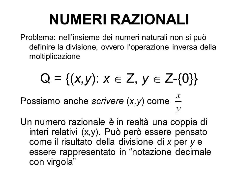 NUMERI RAZIONALI Q = {(x,y): x  Z, y  Z-{0}}