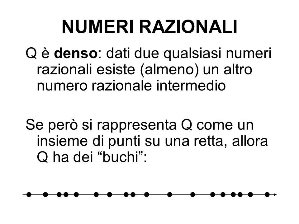NUMERI RAZIONALI Q è denso: dati due qualsiasi numeri razionali esiste (almeno) un altro numero razionale intermedio.