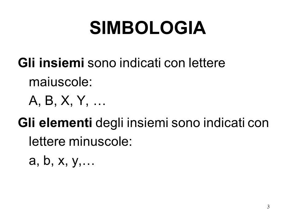 SIMBOLOGIA Gli insiemi sono indicati con lettere maiuscole: A, B, X, Y, …