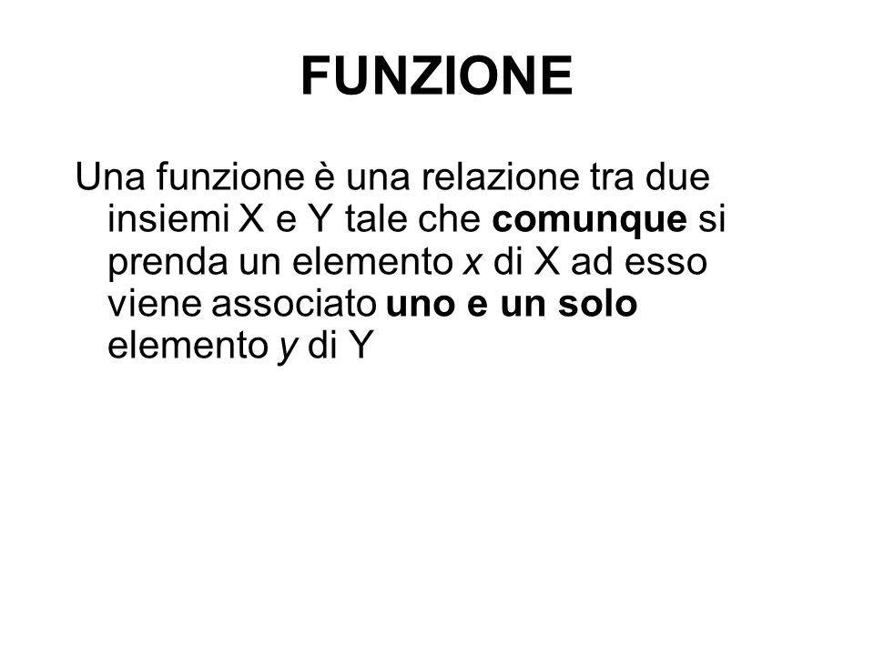 FUNZIONE