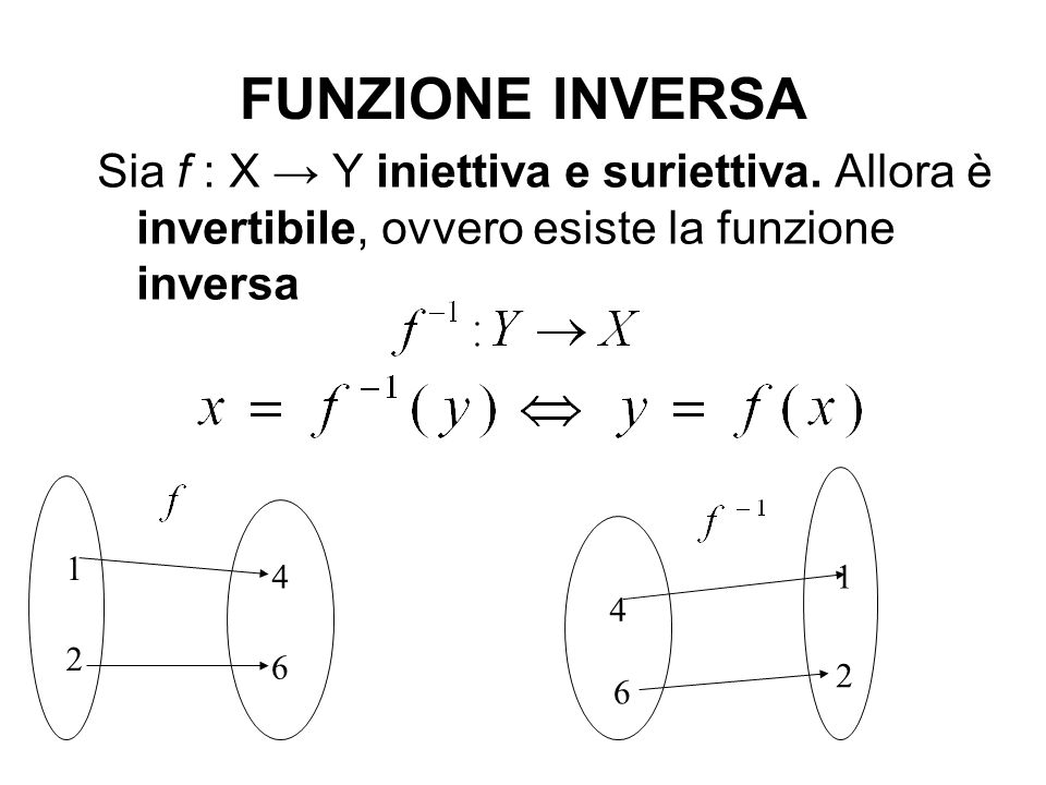 FUNZIONE INVERSASia f : X → Y iniettiva e suriettiva. Allora è invertibile, ovvero esiste la funzione inversa.