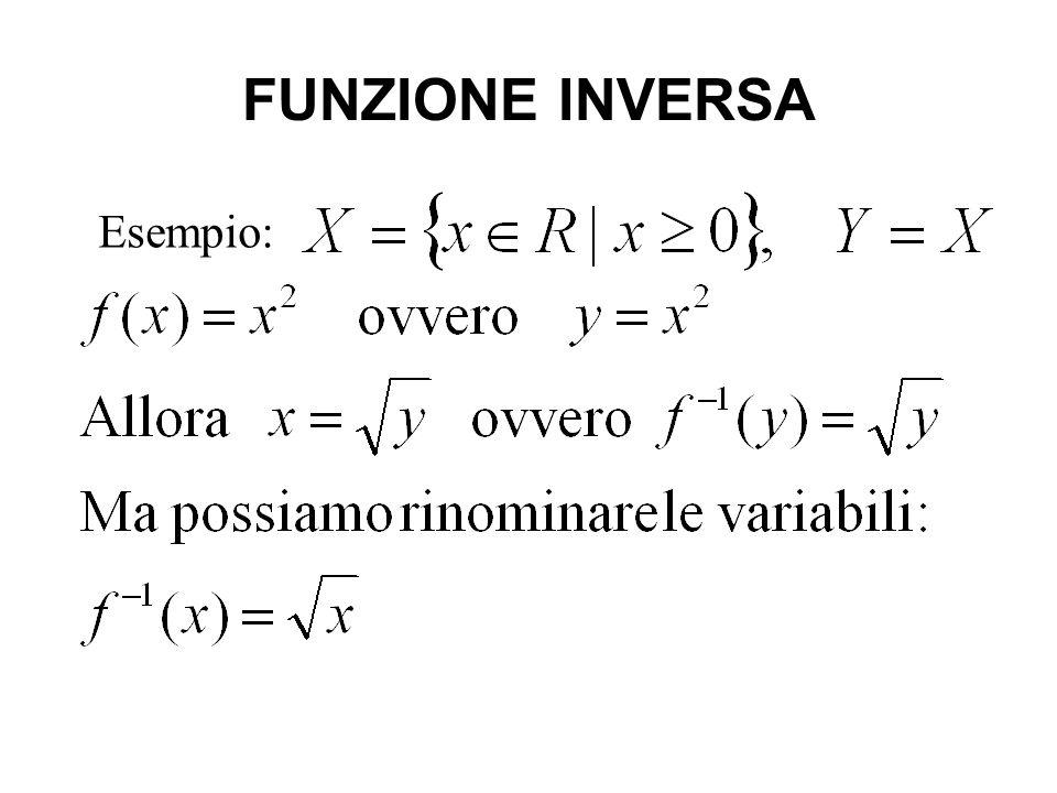 FUNZIONE INVERSA Esempio: