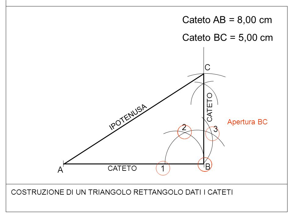 Cateto AB = 8,00 cm Cateto BC = 5,00 cm C 2 3 B 1 A CATETO IPOTENUSA