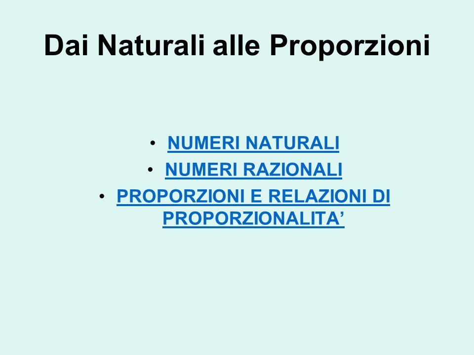 Dai Naturali alle Proporzioni