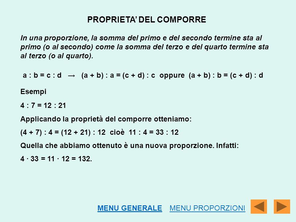 PROPRIETA' DEL COMPORRE
