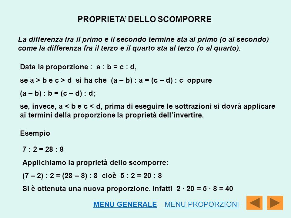 PROPRIETA' DELLO SCOMPORRE