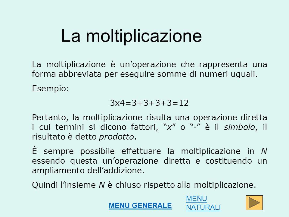 La moltiplicazione La moltiplicazione è un'operazione che rappresenta una forma abbreviata per eseguire somme di numeri uguali.