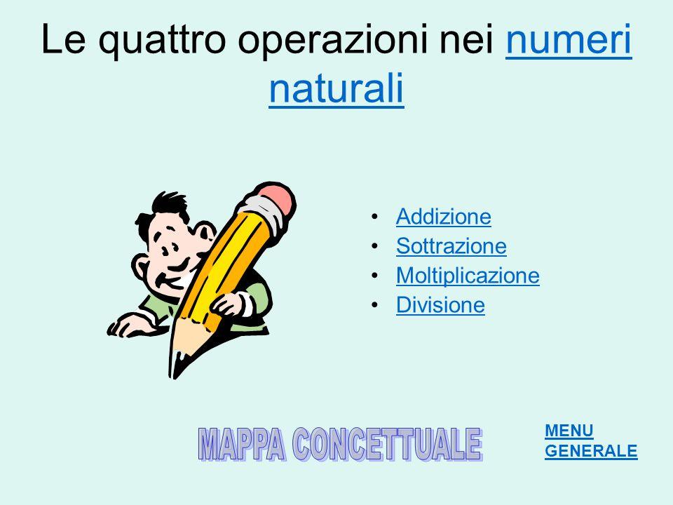 Le quattro operazioni nei numeri naturali
