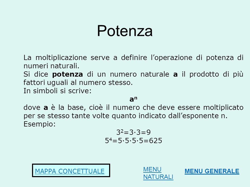 Potenza La moltiplicazione serve a definire l'operazione di potenza di numeri naturali.