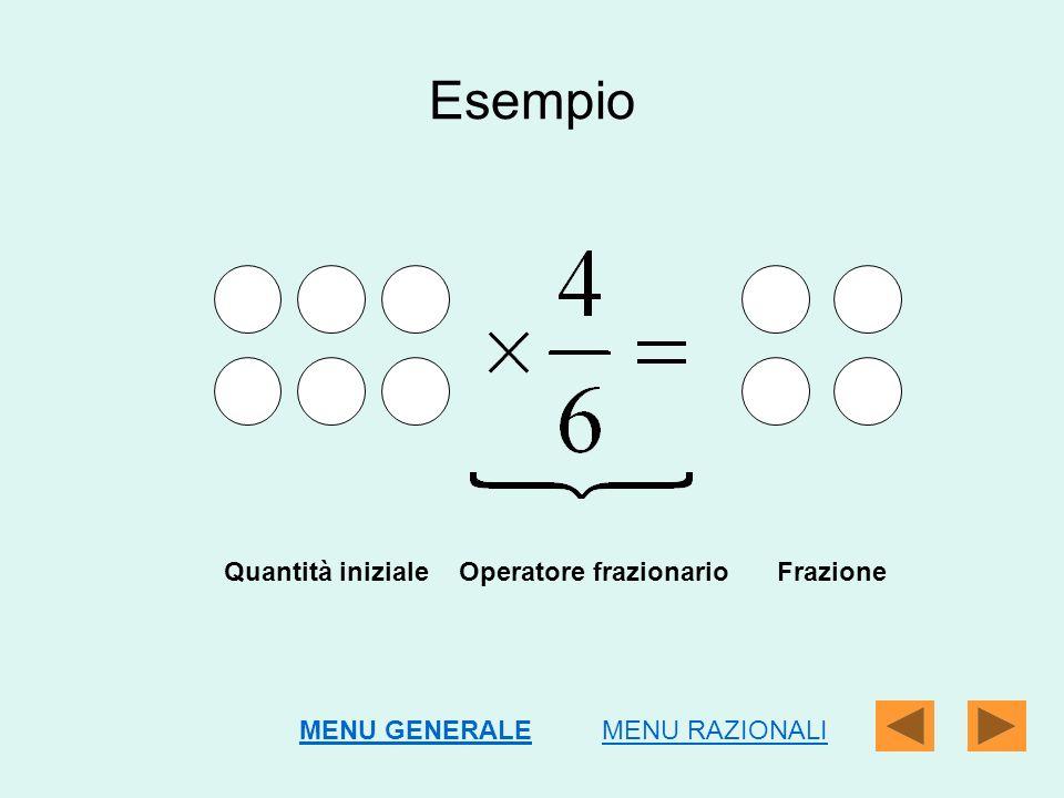 Esempio Quantità iniziale Operatore frazionario Frazione MENU GENERALE
