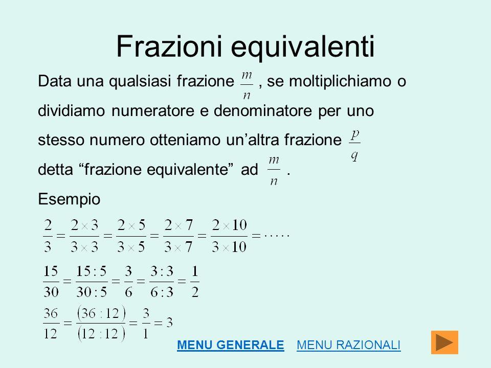 Frazioni equivalenti Data una qualsiasi frazione , se moltiplichiamo o