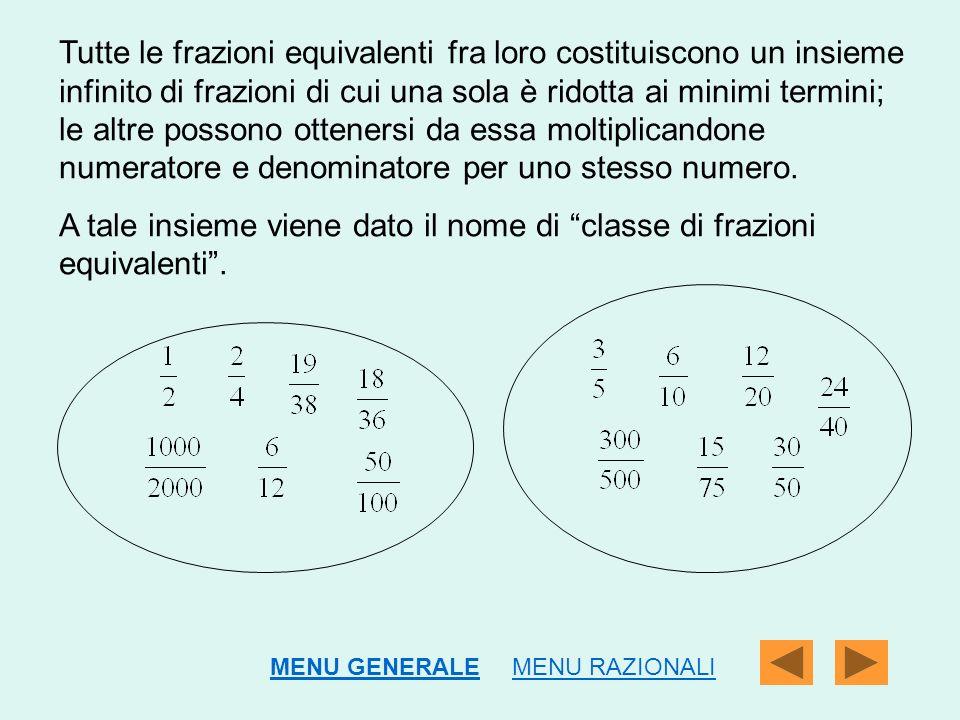 A tale insieme viene dato il nome di classe di frazioni equivalenti .