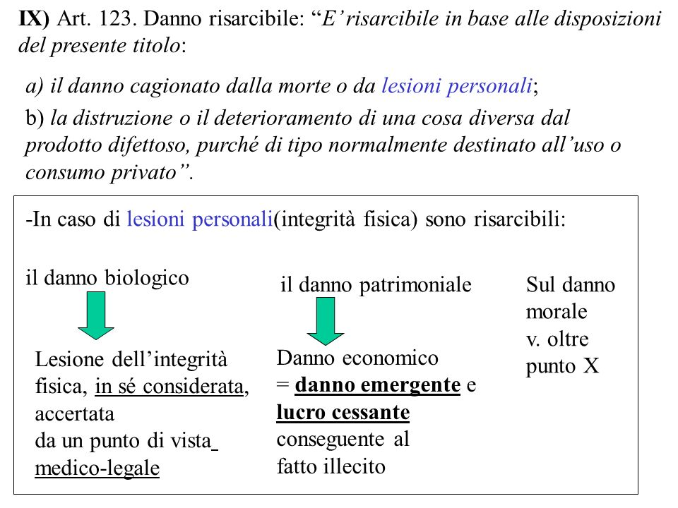 IX) Art. 123. Danno risarcibile: E' risarcibile in base alle disposizioni