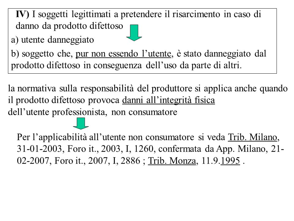 IV) I soggetti legittimati a pretendere il risarcimento in caso di