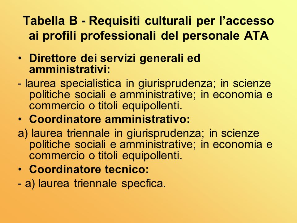 Tabella B - Requisiti culturali per l'accesso ai profili professionali del personale ATA