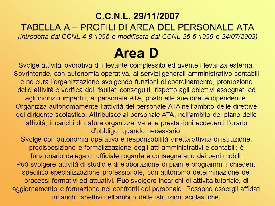 C.C.N.L. 29/11/2007 TABELLA A – PROFILI DI AREA DEL PERSONALE ATA (introdotta dal CCNL 4-8-1995 e modificata dal CCNL 26-5-1999 e 24/07/2003)