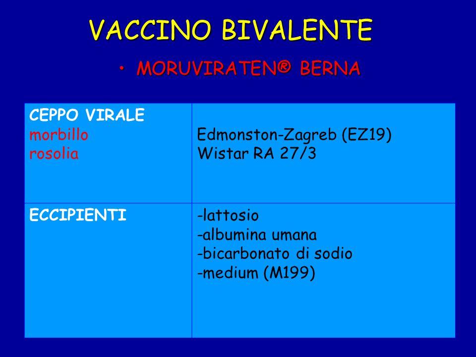 VACCINO BIVALENTE MORUVIRATEN® BERNA CEPPO VIRALE morbillo rosolia