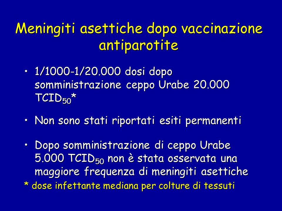 Meningiti asettiche dopo vaccinazione antiparotite