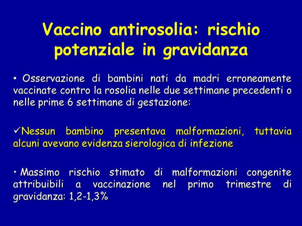 Vaccino antirosolia: rischio potenziale in gravidanza