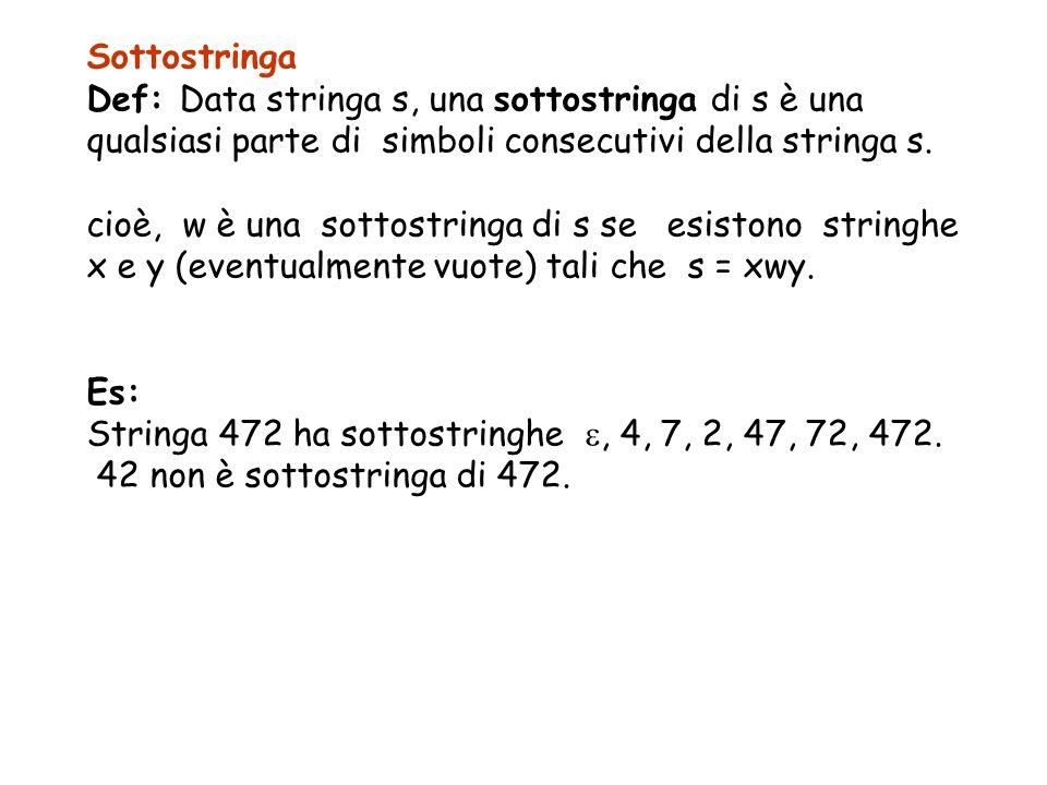 Sottostringa Def: Data stringa s, una sottostringa di s è una qualsiasi parte di simboli consecutivi della stringa s.