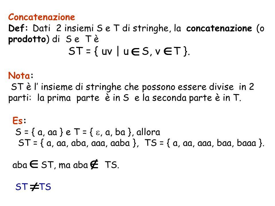 Concatenazione Def: Dati 2 insiemi S e T di stringhe, la concatenazione (o prodotto) di S e T è.