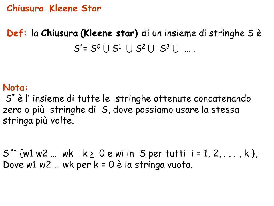 Chiusura Kleene Star Def: la Chiusura (Kleene star) di un insieme di stringhe S è S*= S0 U S1 U S2 U S3 U … .
