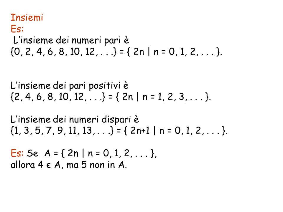 InsiemiEs: L'insieme dei numeri pari è. {0, 2, 4, 6, 8, 10, 12, . . .} = { 2n | n = 0, 1, 2, . . . }.