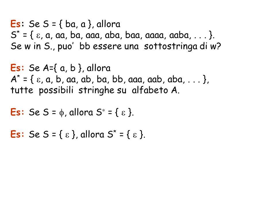 Es: Se S = { ba, a }, allora S* = { e, a, aa, ba, aaa, aba, baa, aaaa, aaba, . . . }. Se w in S., puo' bb essere una sottostringa di w