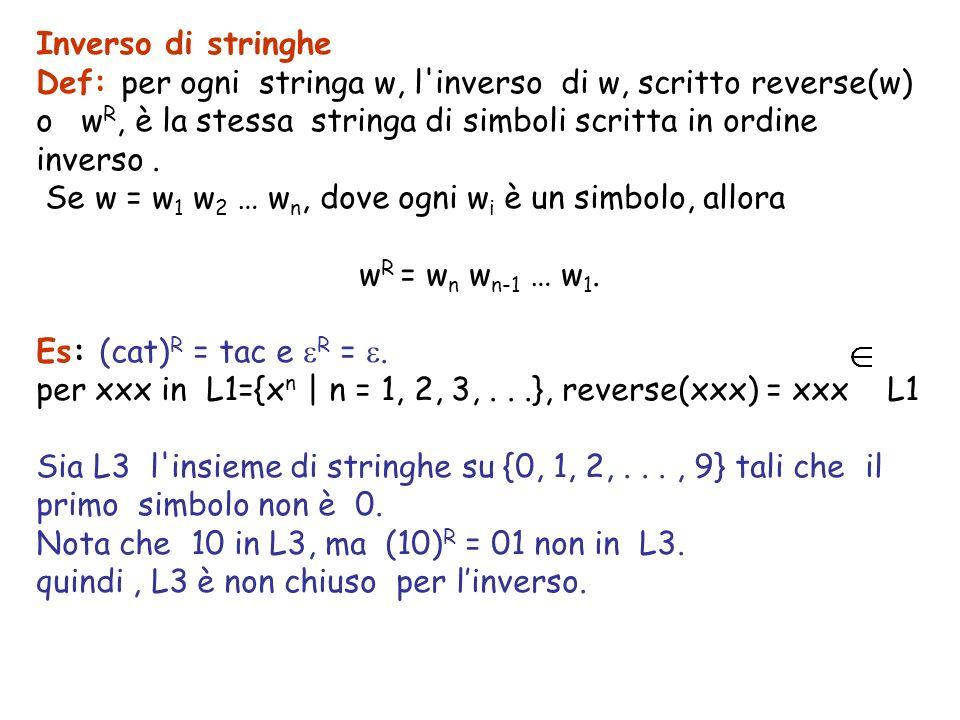 Inverso di stringheDef: per ogni stringa w, l inverso di w, scritto reverse(w) o wR, è la stessa stringa di simboli scritta in ordine inverso .
