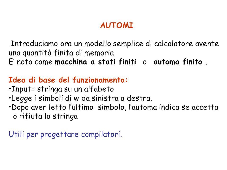 AUTOMI Introduciamo ora un modello semplice di calcolatore avente una quantità finita di memoria.