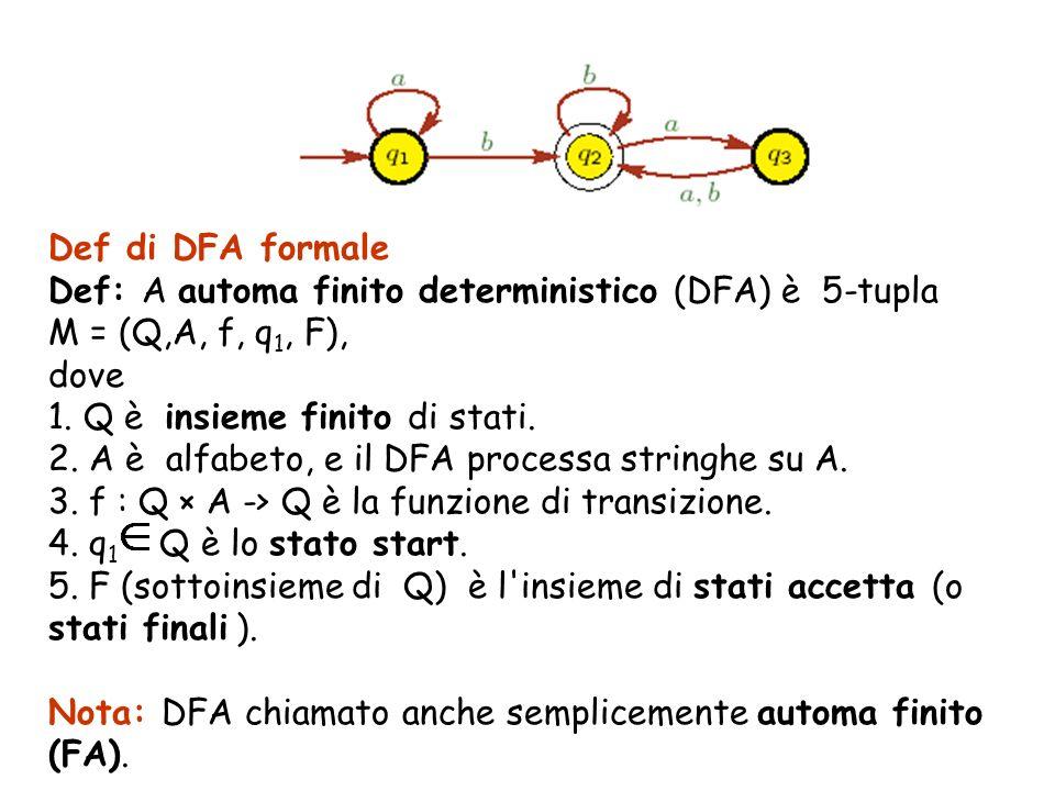 Def di DFA formaleDef: A automa finito deterministico (DFA) è 5-tupla. M = (Q,A, f, q1, F), dove. 1. Q è insieme finito di stati.
