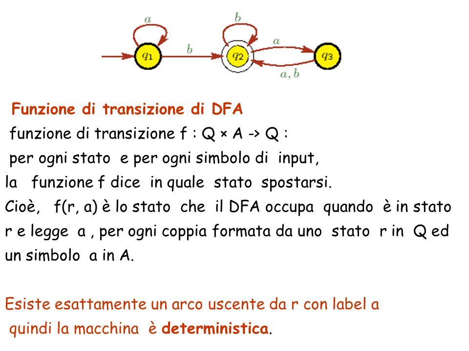 Funzione di transizione di DFA