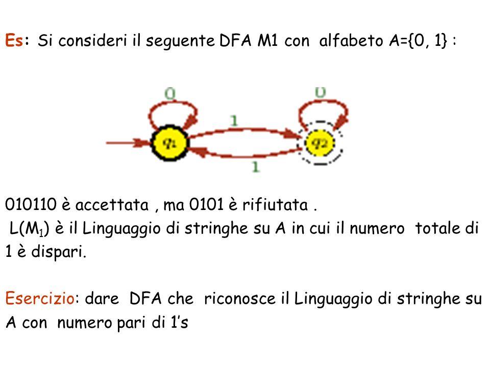 Es: Si consideri il seguente DFA M1 con alfabeto A={0, 1} :